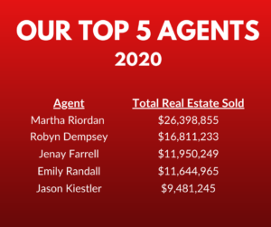 Holli McCray Home Marketing Group Top 5 Agents 2020